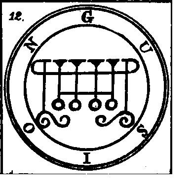 Jerarquías demoníacas 12-gusion