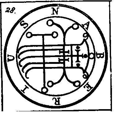 Jerarquías demoníacas 28-naberius