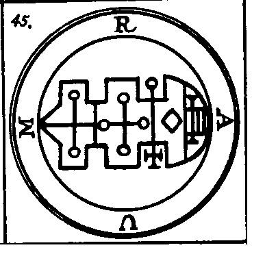 Jerarquías demoníacas 45-raum