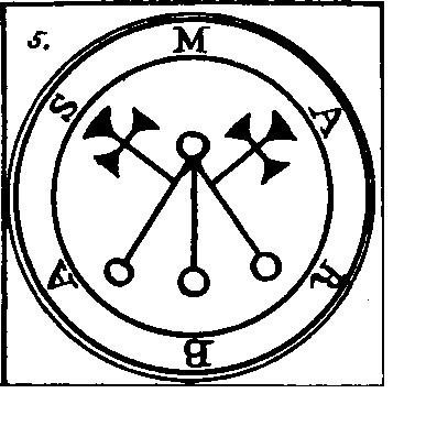 Jerarquías demoníacas 5-marbas