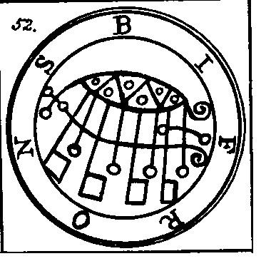 Jerarquías demoníacas 52-bifrons