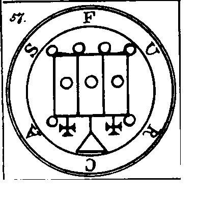 Jerarquías demoníacas 57-furcas