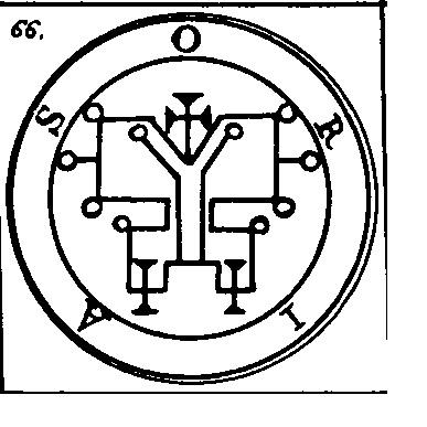 Jerarquías demoníacas 66-orias