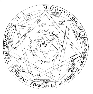 Jerarquías demoníacas El-gran-pentc3a1culo