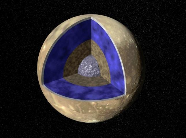 Interior de Ganímedes