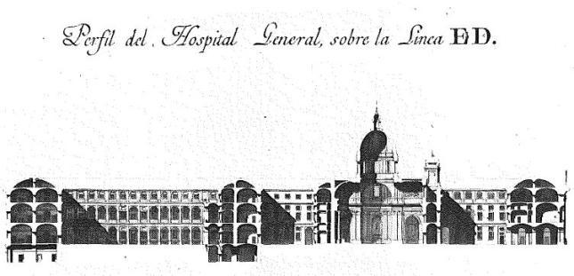 Perfil Longitudinal Hospital General Atocha