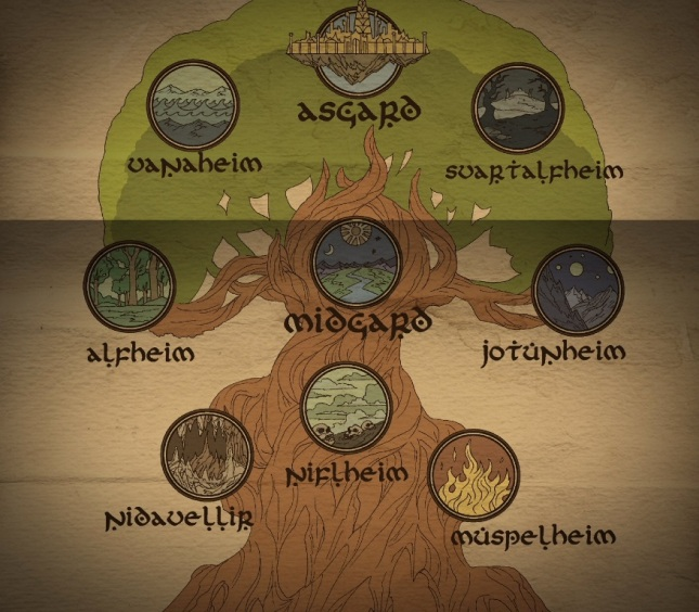 Mundo mitología nórdica